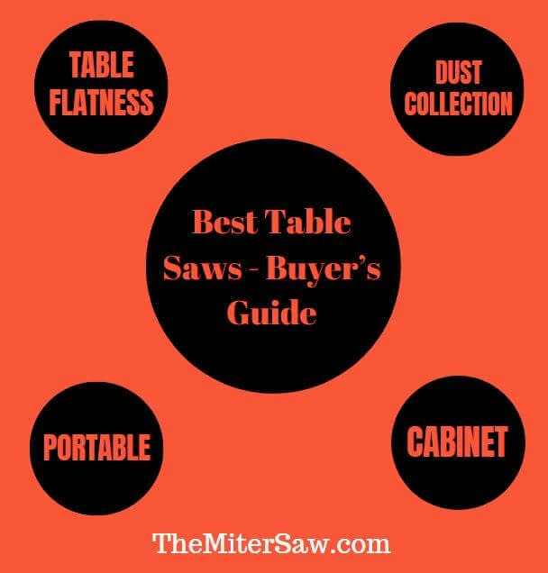 Best Table Saws - Buyer's Guide