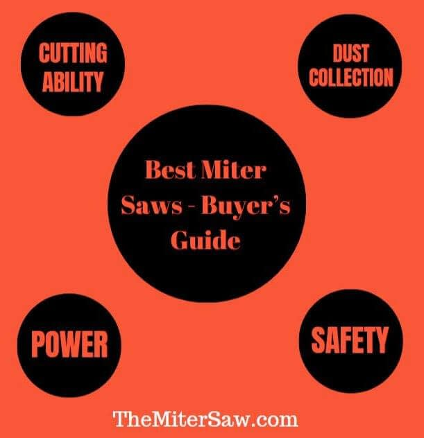 Best Miter Saw Buying Guide